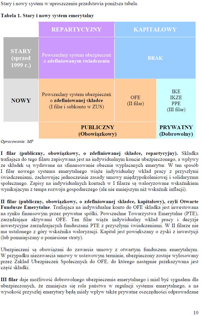 ZUS i OFE oraz ich reforma przykładowy obrazek