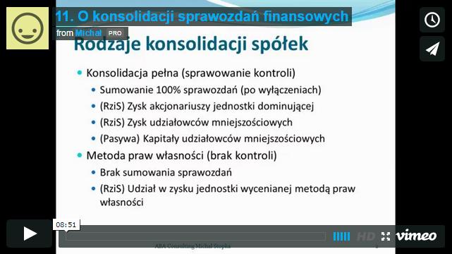 O konsolidacji sprawozdań finansowych