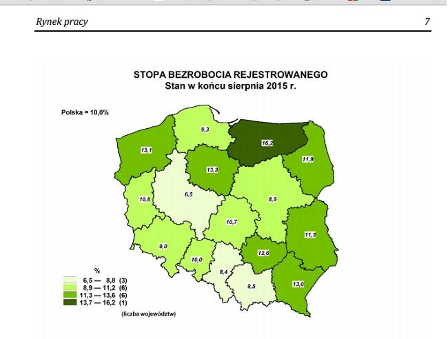 bezrobocie GUS wykres sierpień 2015