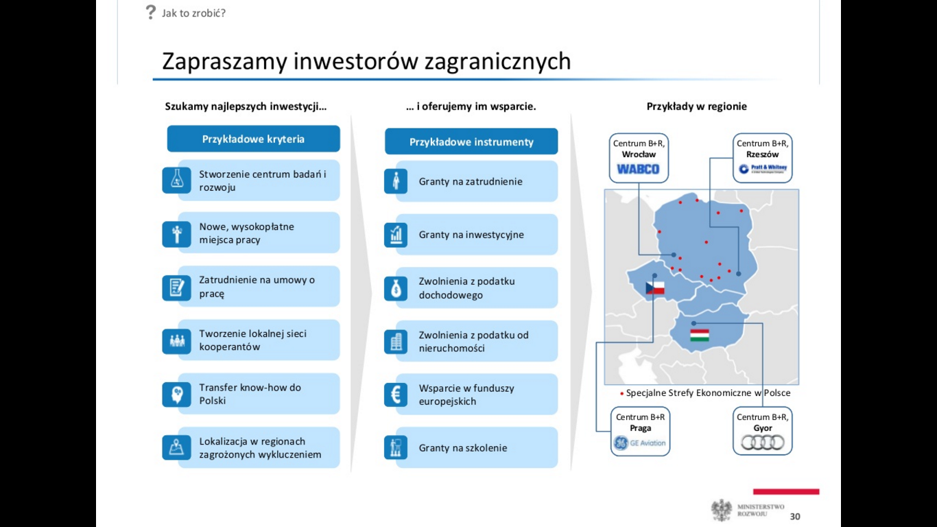 Plan Morawieckiego slajd granty