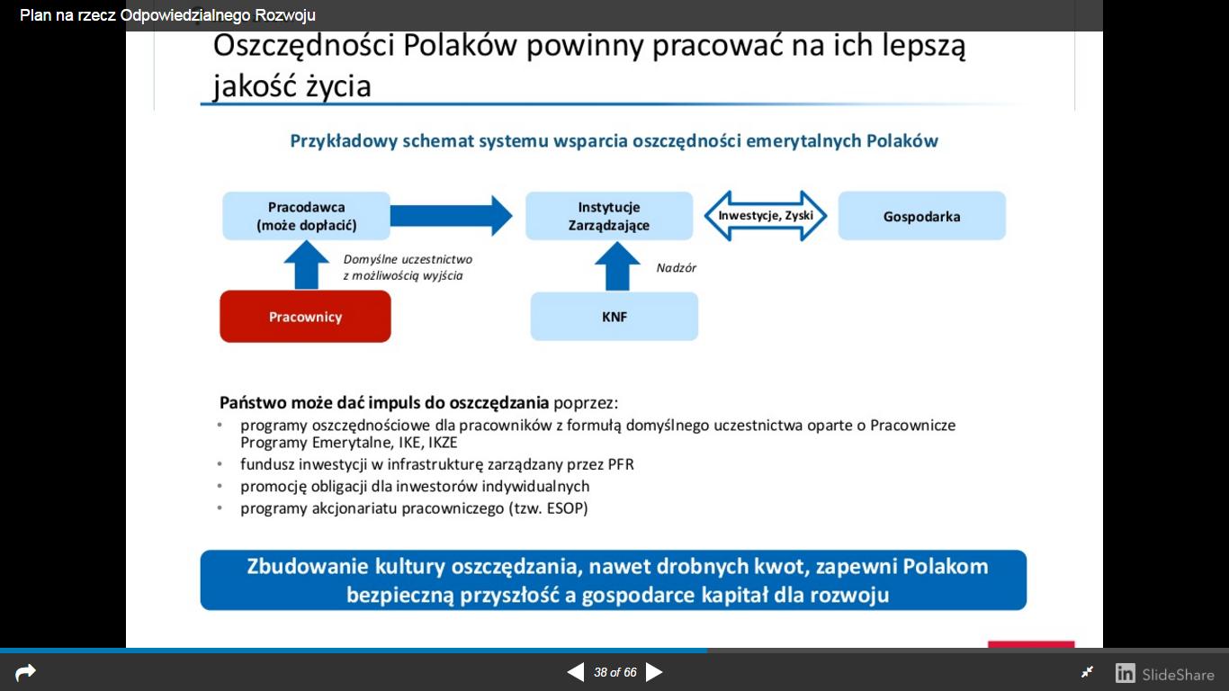 Plan Morawieckiego slajd kluczem Twoje oszczędności
