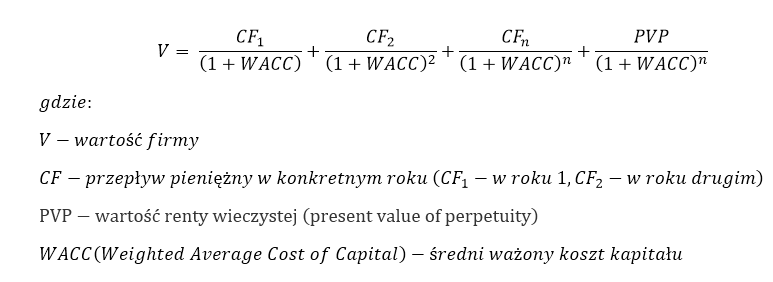 Przepływy pieniężne wycena DCF
