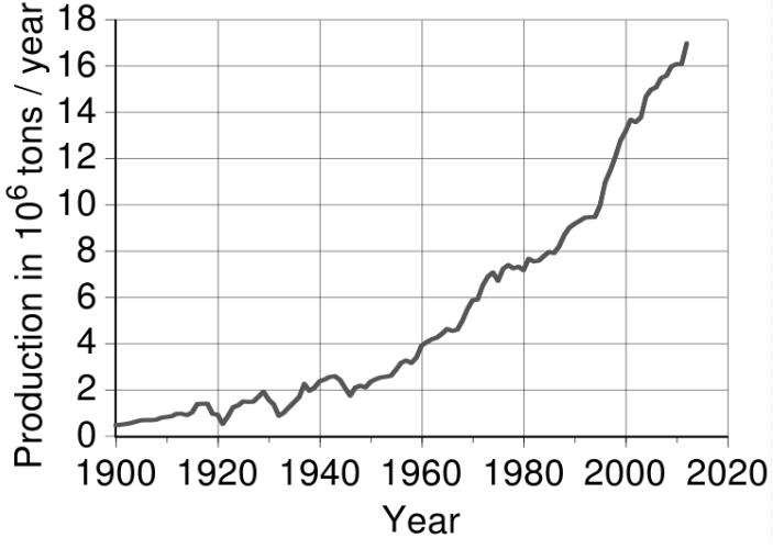 wydobycie miedzi miliony ton ostatnie sto lat analiza rynku miedzi