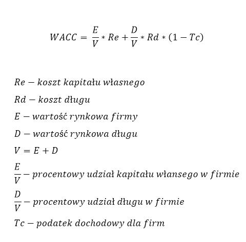 Koszt kapitału w modelu DCF-Wzór WACC, Wzór średni ważony koszt kapitału