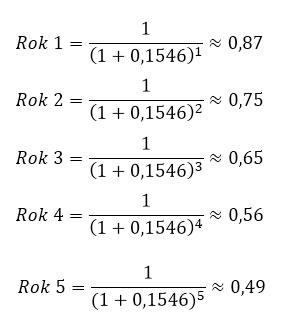 Współczynnik dyskontujący obliczenia dla 5 lat