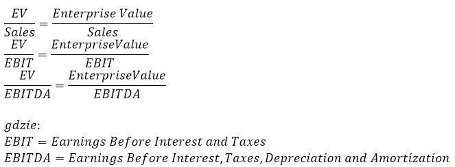 Wzory na podstawowe mnożniki Enterprise Value