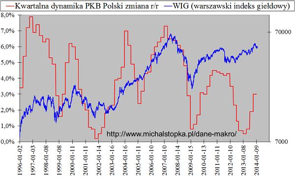 indeks pkb