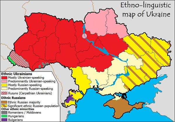 Ukraina narodowość