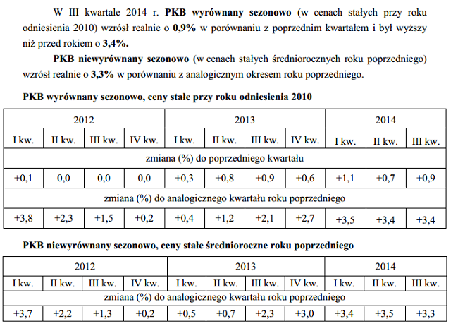 PKB za III kwartał 2014 skan z GUS