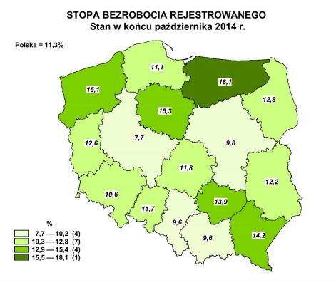 bezrobocie w Polsce październik 2014