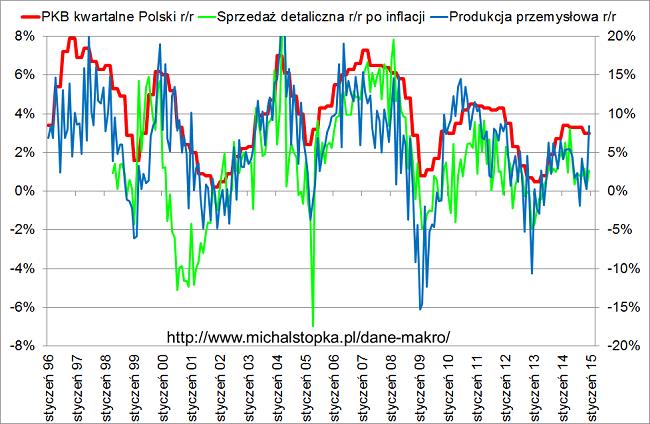 PKB_reszta
