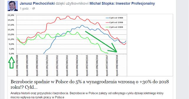 Premier Piechociński czyta moją stronę