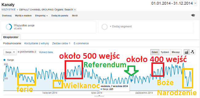 referendum jowy statystyki google 2015 rok