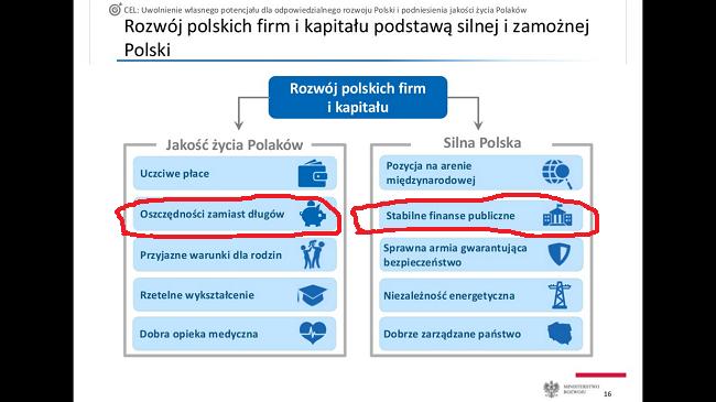 Plan Morawieckiego oszczędności i stabilne finanse publiczne