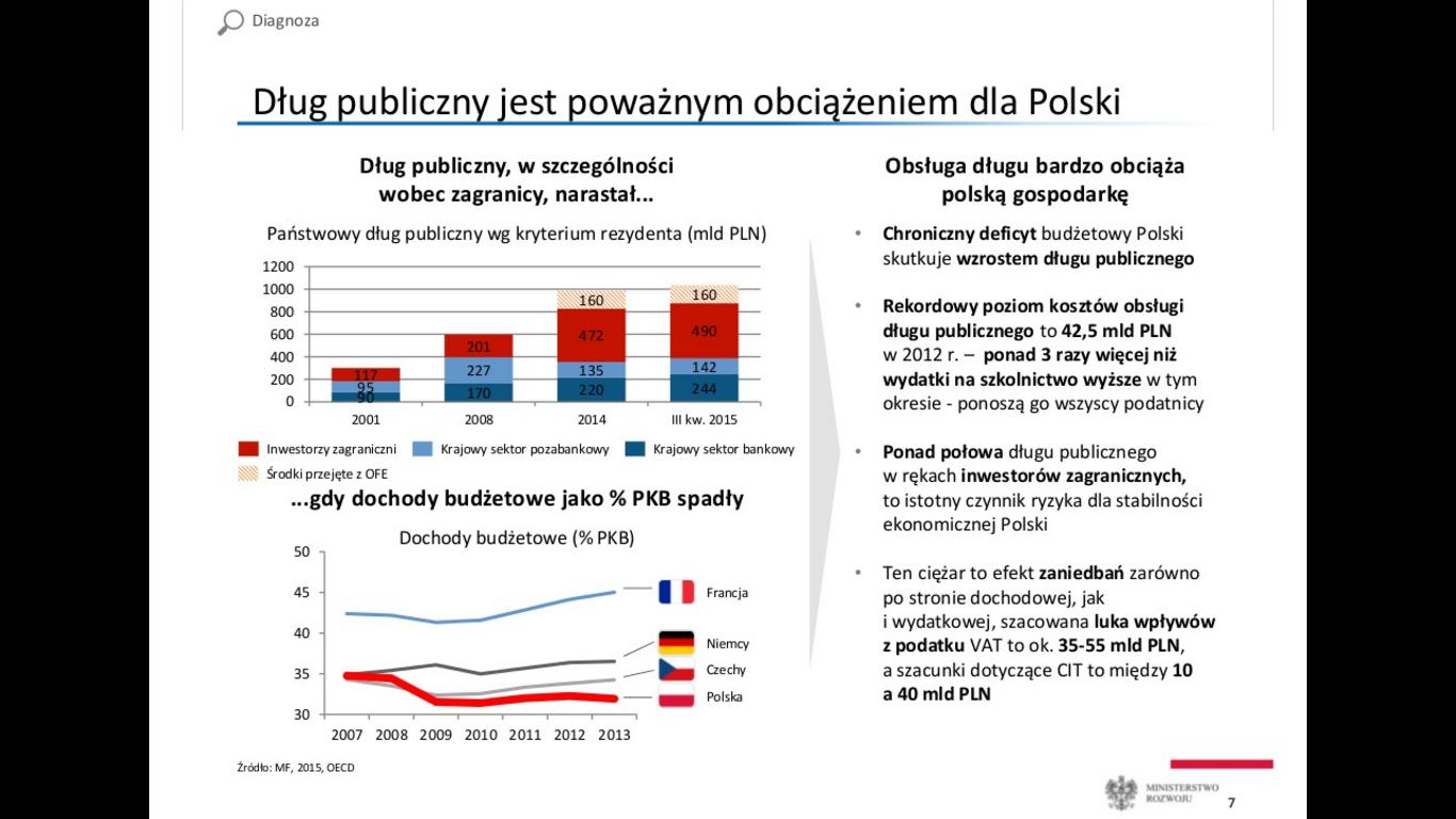 Plan Morawieckiego slajd 3