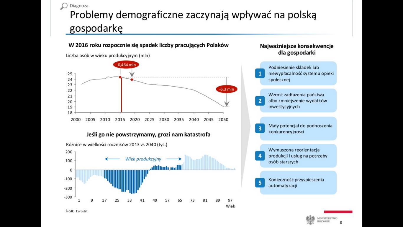 Plan Morawieckiego slajd 4