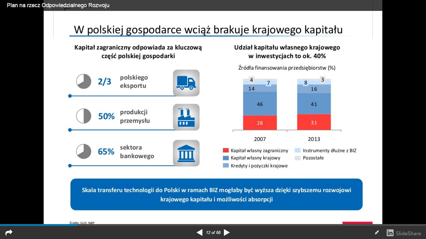 Plan Morawieckiego slajd 7