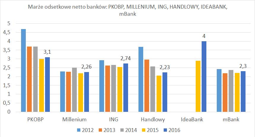 Czy warto kupić akcje banku Mbank? Analiza banku Mbank
